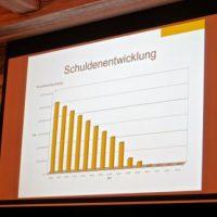 Bürgerversammlung 2015 - Kinderbetreuung Archiv und Finanzen