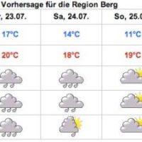 Sommer bei jedem Wetter - unser Berger Wochenende
